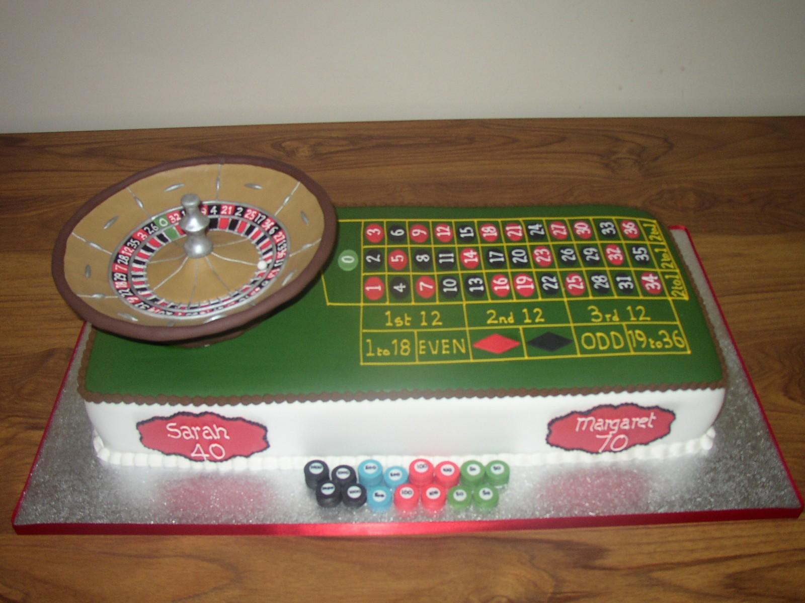 Poker chips india